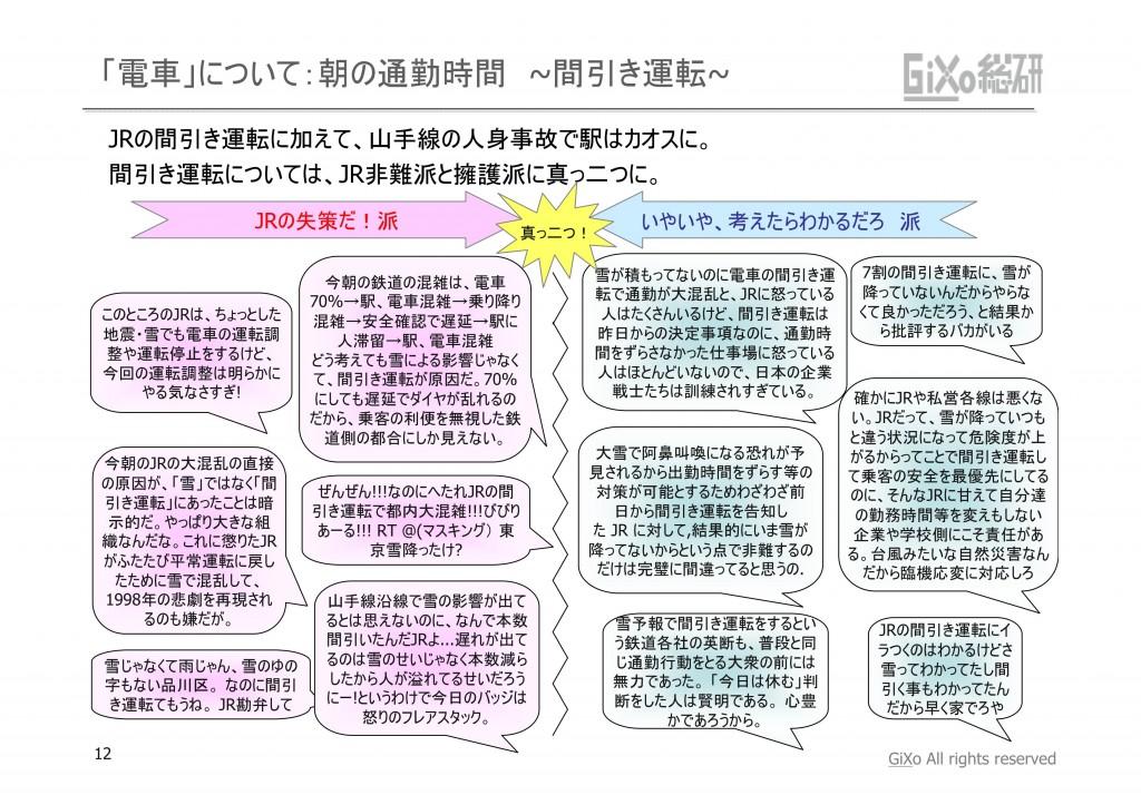 20130208_GRIレポート_東京を襲わなかった大雪_PDF_12