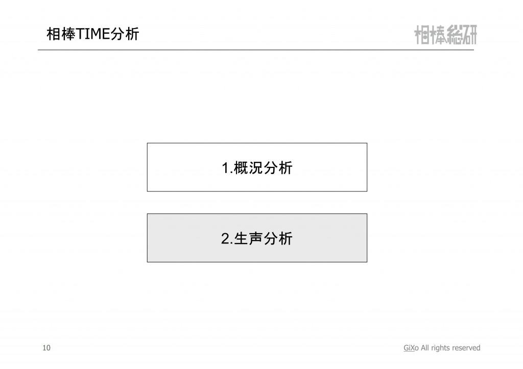 20121216_相棒総研_相棒_第9話_PDF_11