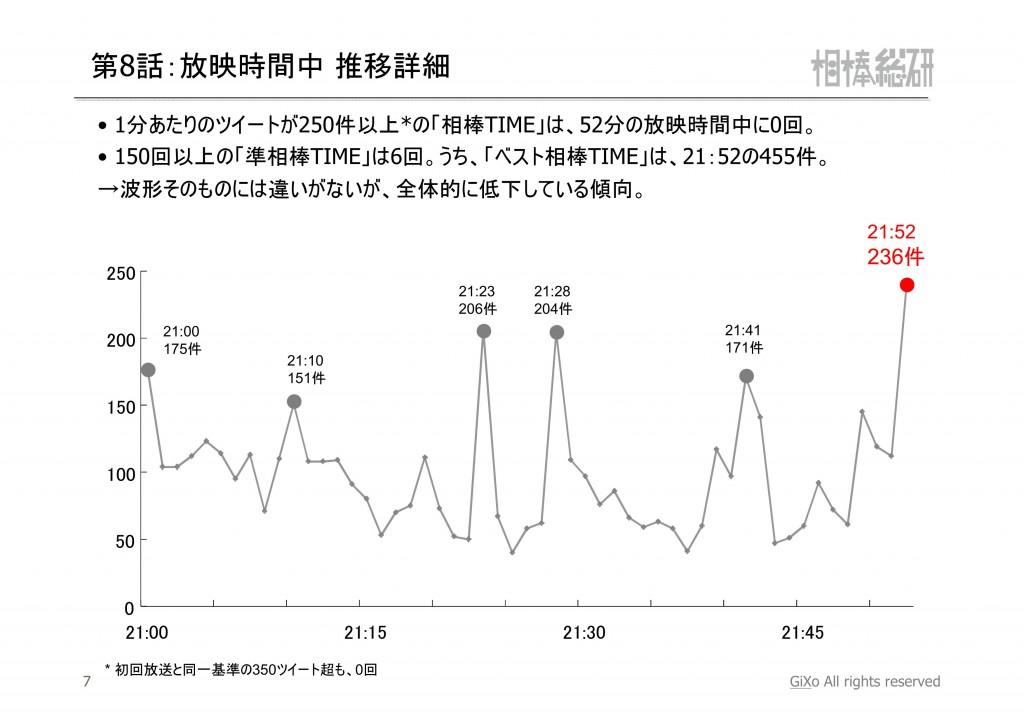 20121208_相棒総研_相棒_第8話_PDF_08