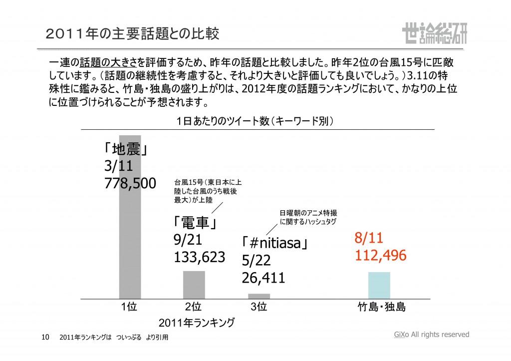 20120923_社会政治部部_空気の読み方_第2章_島_PDF_10