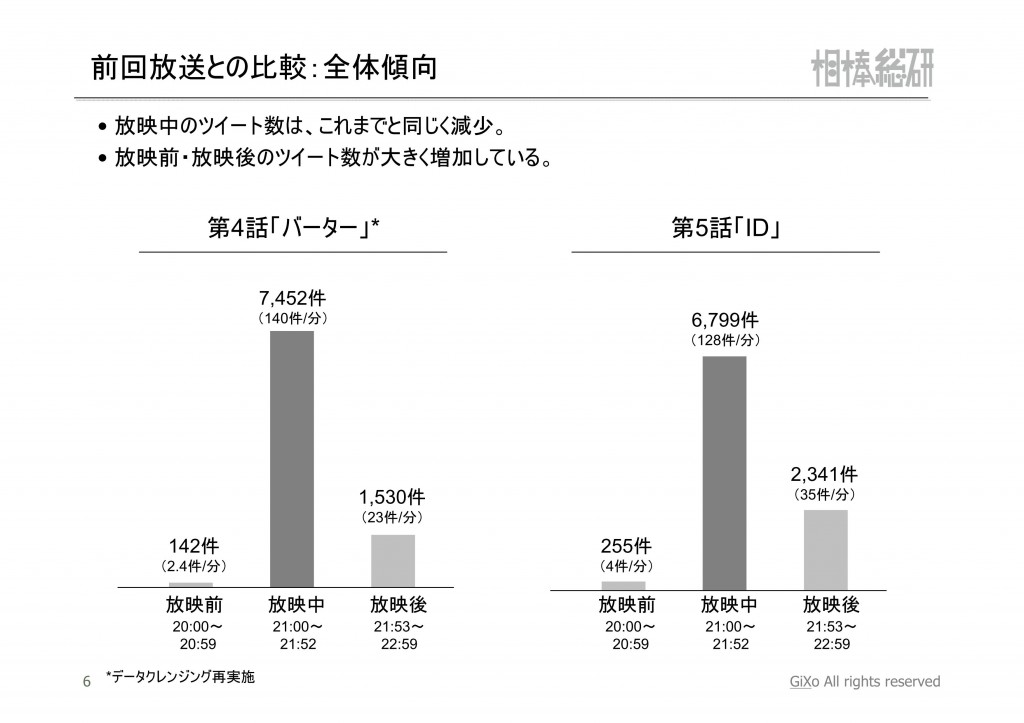 20121112_相棒総研_相棒_第5話_PDF_07