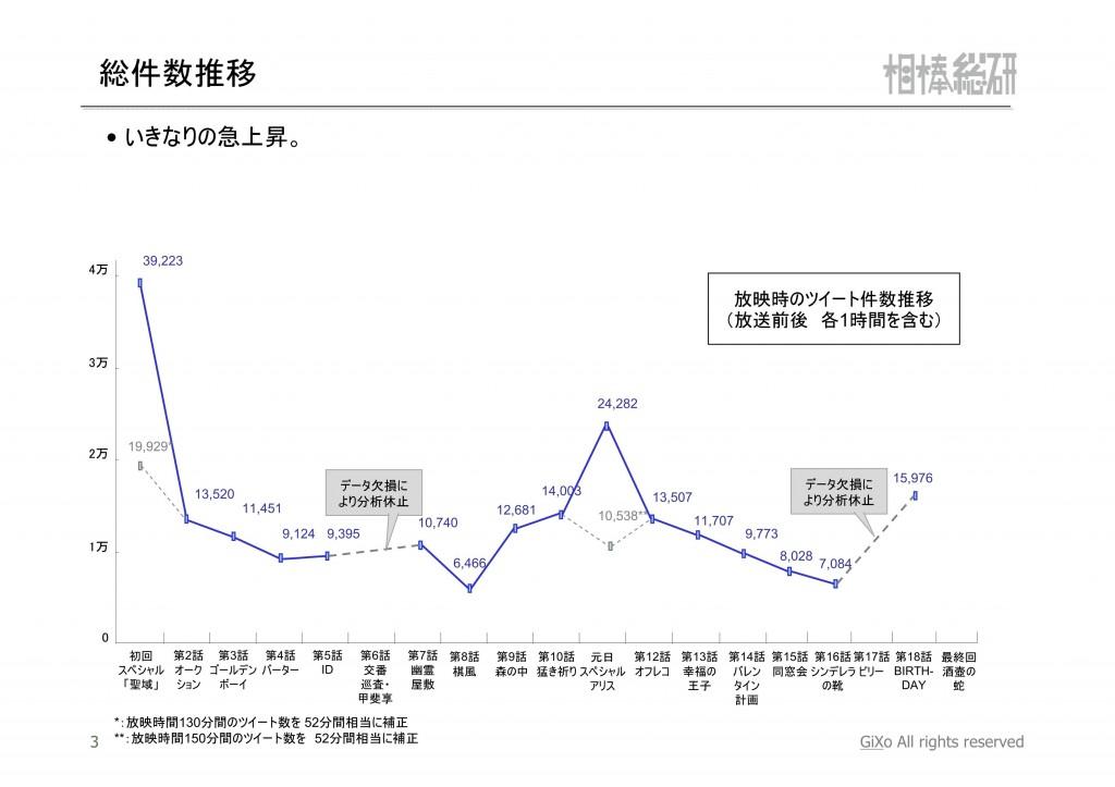 20130317_相棒総研_相棒_第18話_PDF_04