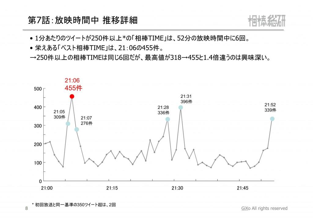 20121202_相棒総研_相棒_第7話_PDF_09