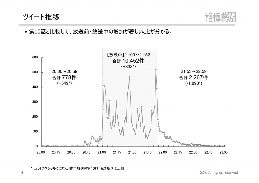 20130120_相棒総研_相棒_第12話_PDF_05