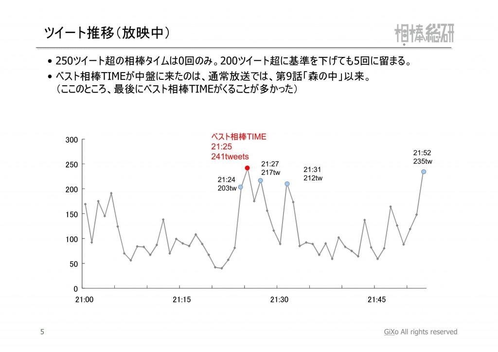 20130224_相棒総研_相棒_第16話_PDF_06