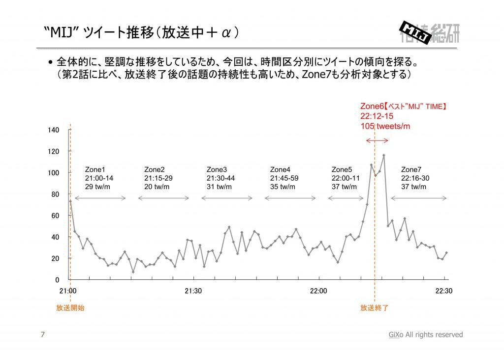 20130213_相棒総研_MIJ_第3話_PDF_08