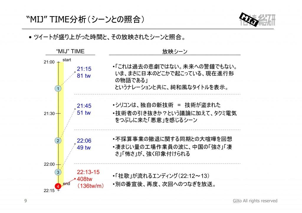 20130127_相棒総研_MIJ_第1話_PDF_10