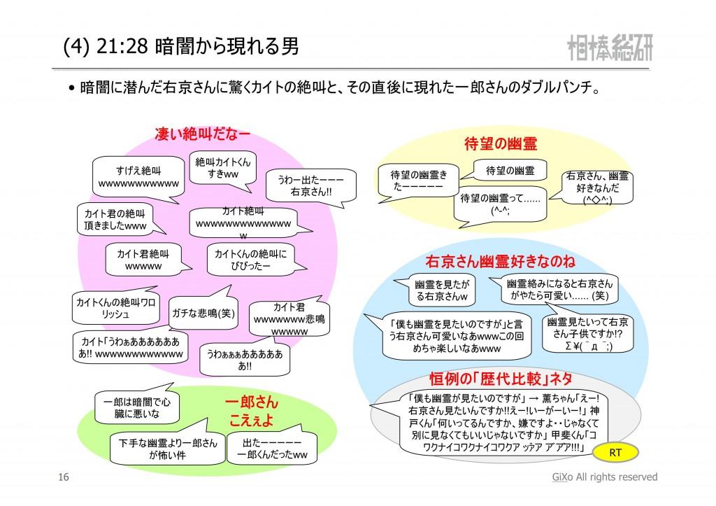 20121202_相棒総研_相棒_第7話_PDF_17