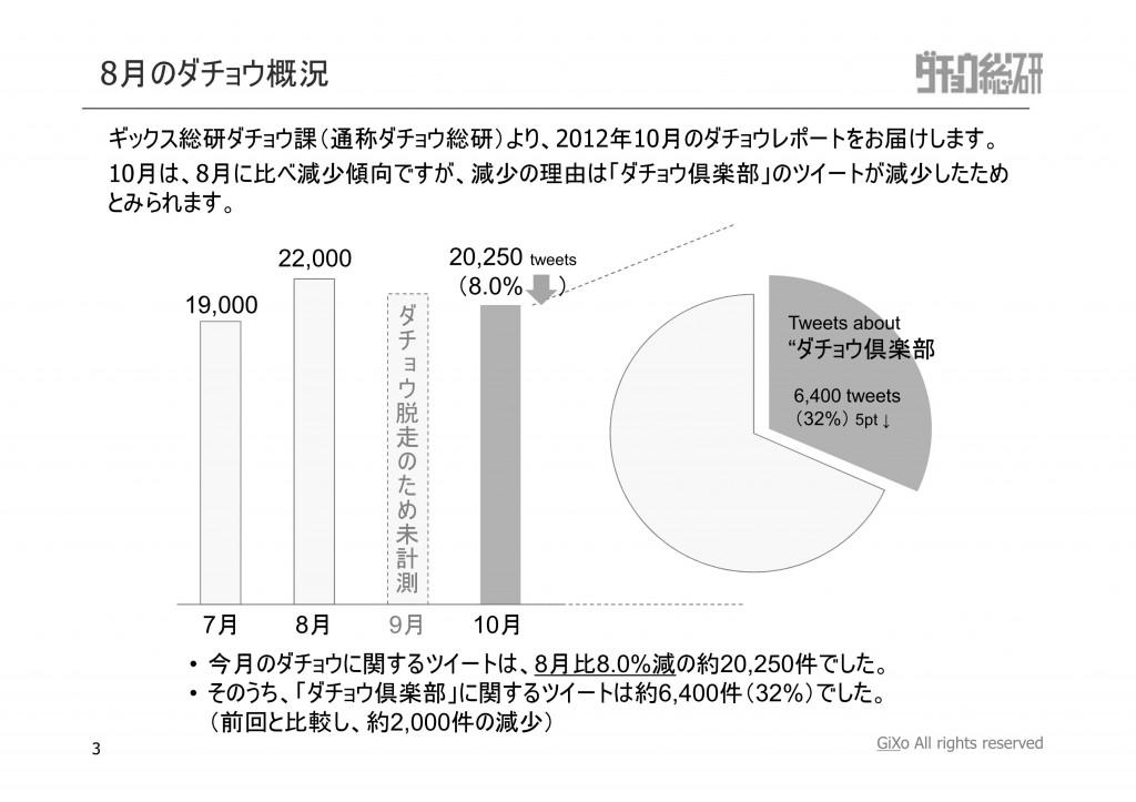 20121119_ダチョウ総研_10月_PDF_03