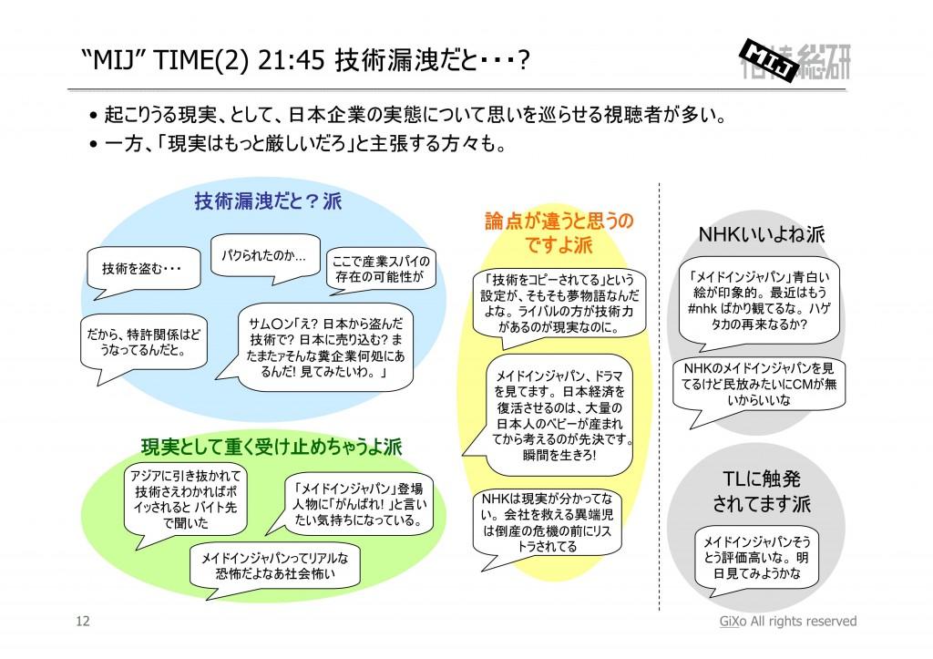 20130127_相棒総研_MIJ_第1話_PDF_13