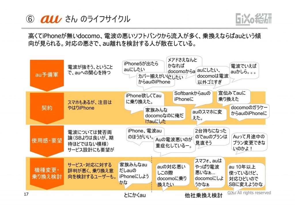 20121010_業界調査部_携帯キャリア_PDF_17