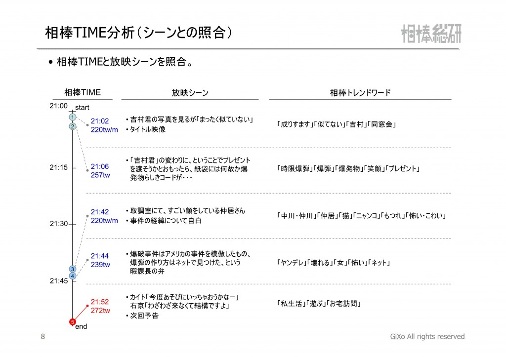 20130217_相棒総研_相棒_第15話_PDF_09