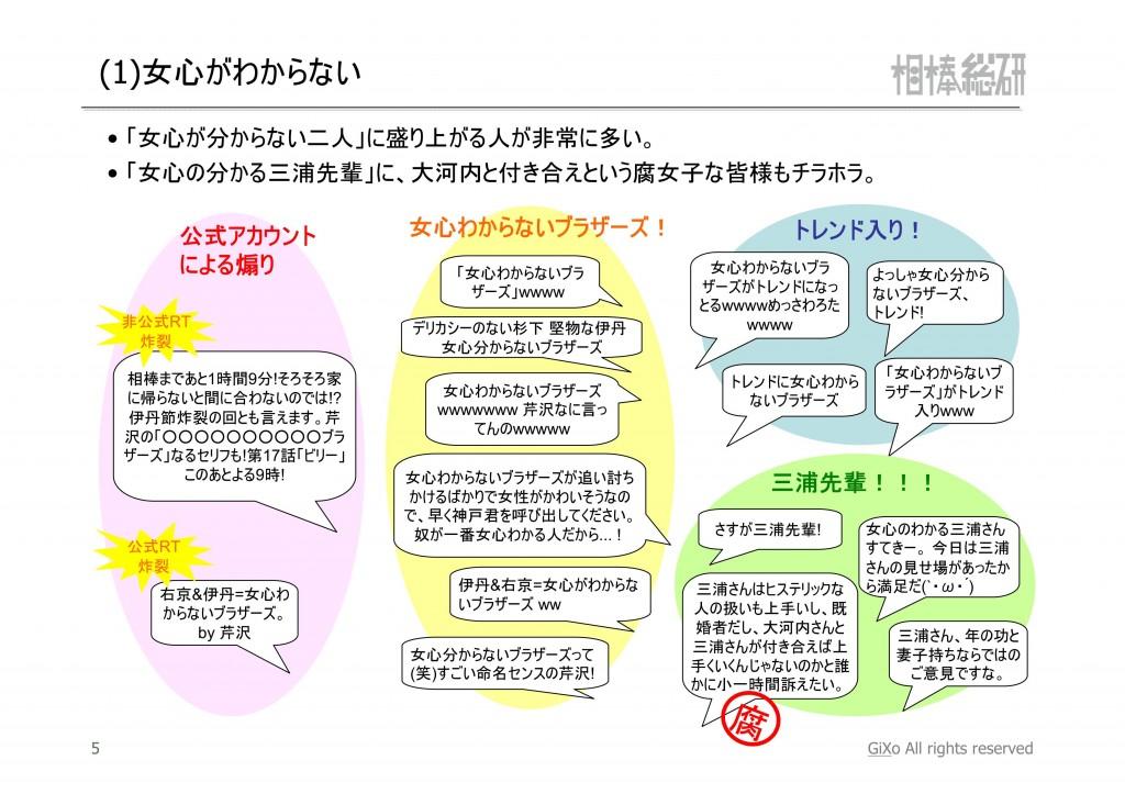 20130303_相棒総研_相棒_第17話_PDF_06