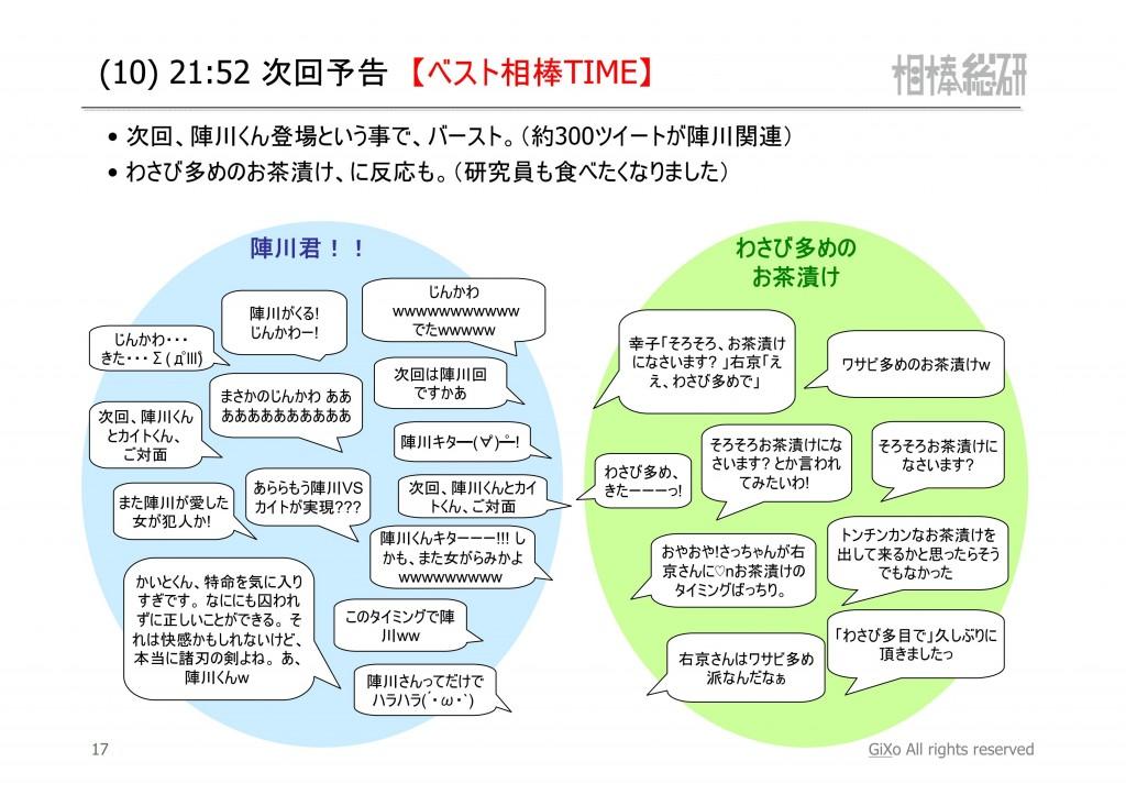 20130120_相棒総研_相棒_第12話_PDF_18