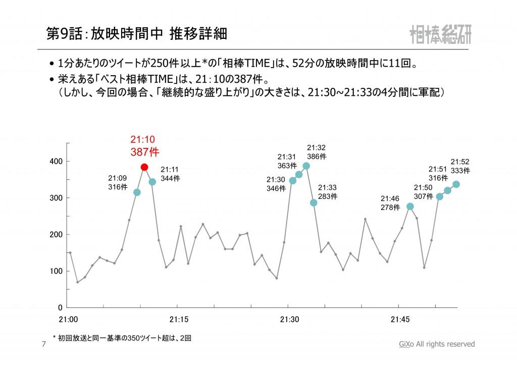 20121216_相棒総研_相棒_第9話_PDF_08