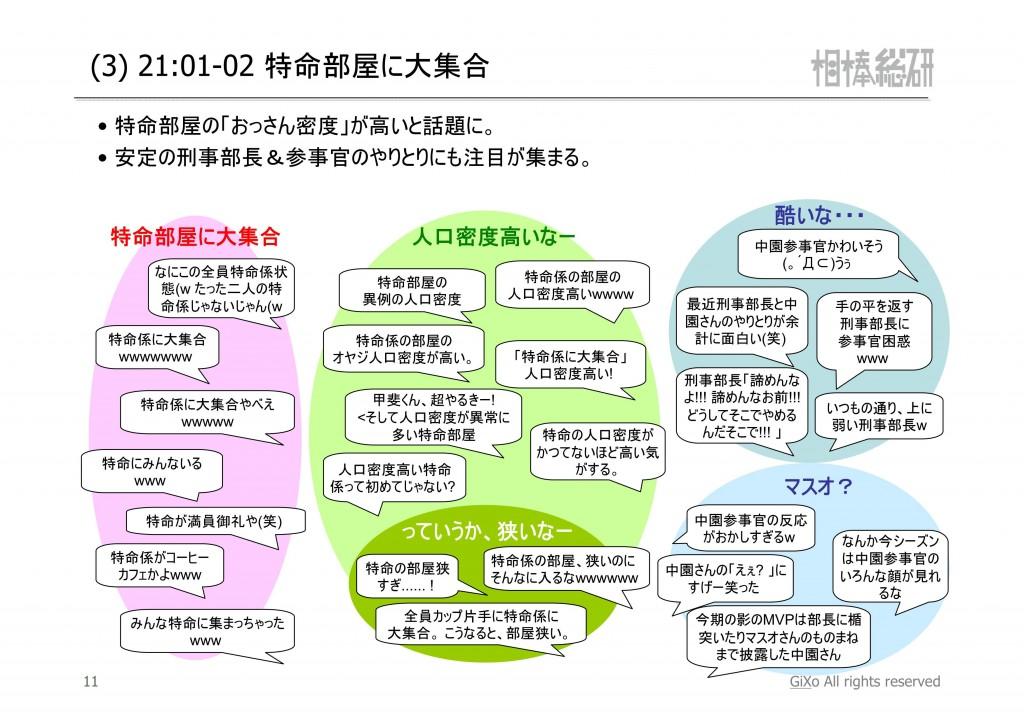 20130324_相棒総研_相棒_第19話_PDF_12