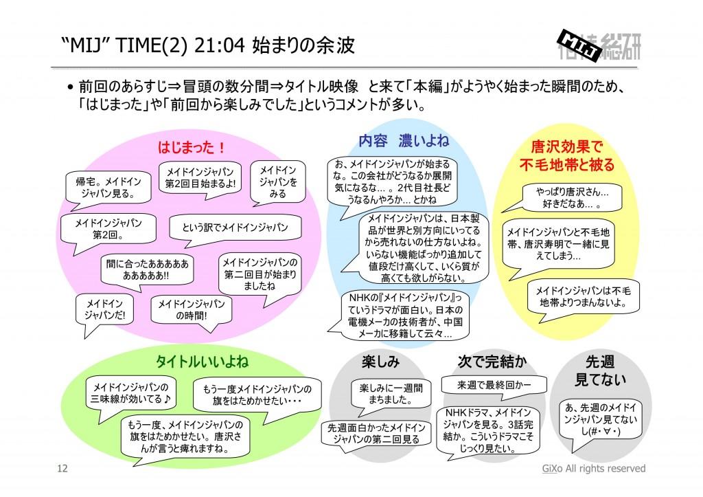 20130203_相棒総研_MIJ_第2話_PDF_13