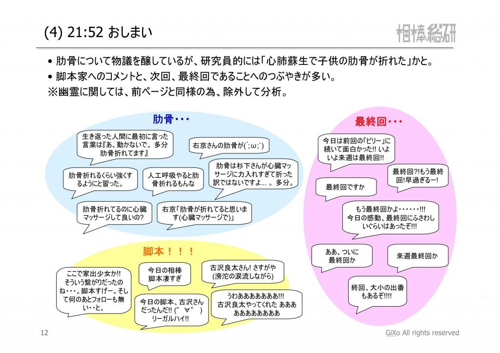 20130317_相棒総研_相棒_第18話_PDF_13