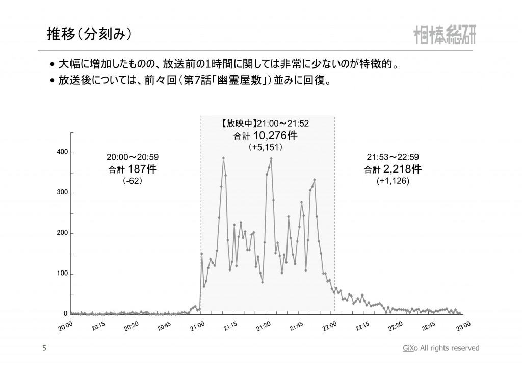 20121216_相棒総研_相棒_第9話_PDF_06