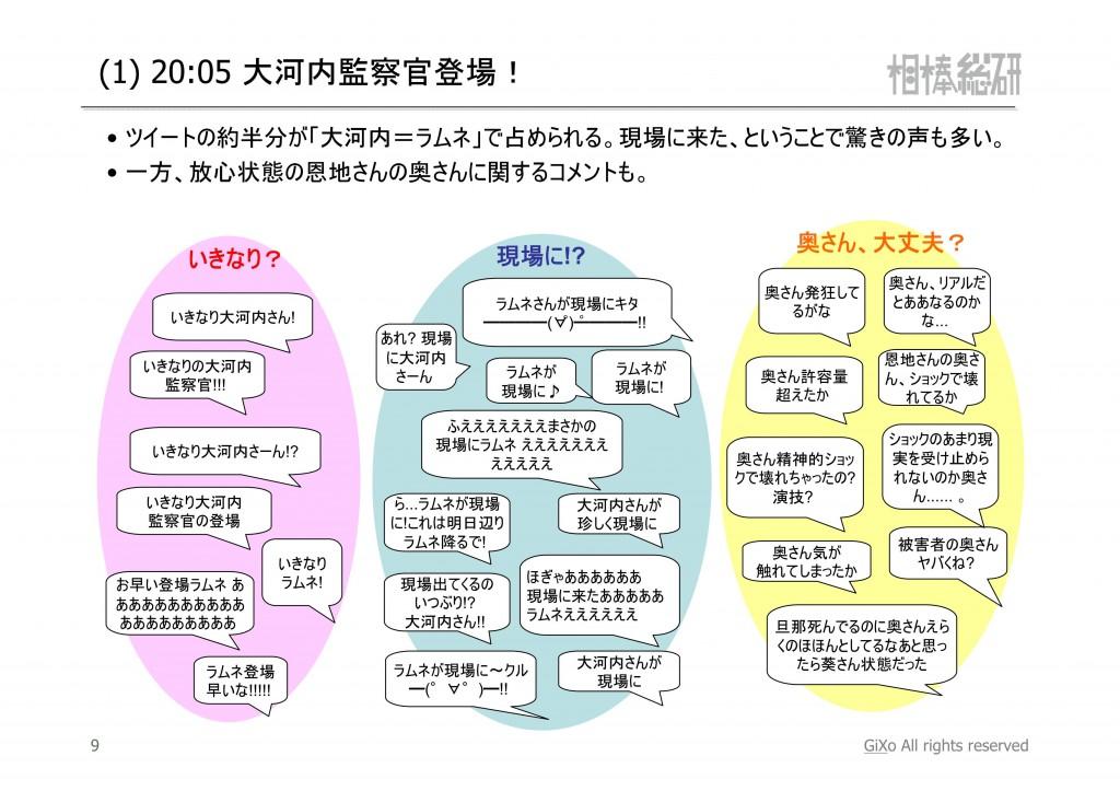 20130324_相棒総研_相棒_第19話_PDF_10