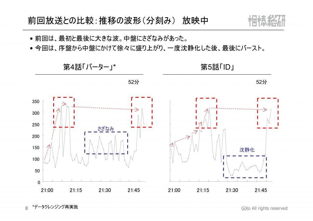 20121112_相棒総研_相棒_第5話_PDF_09