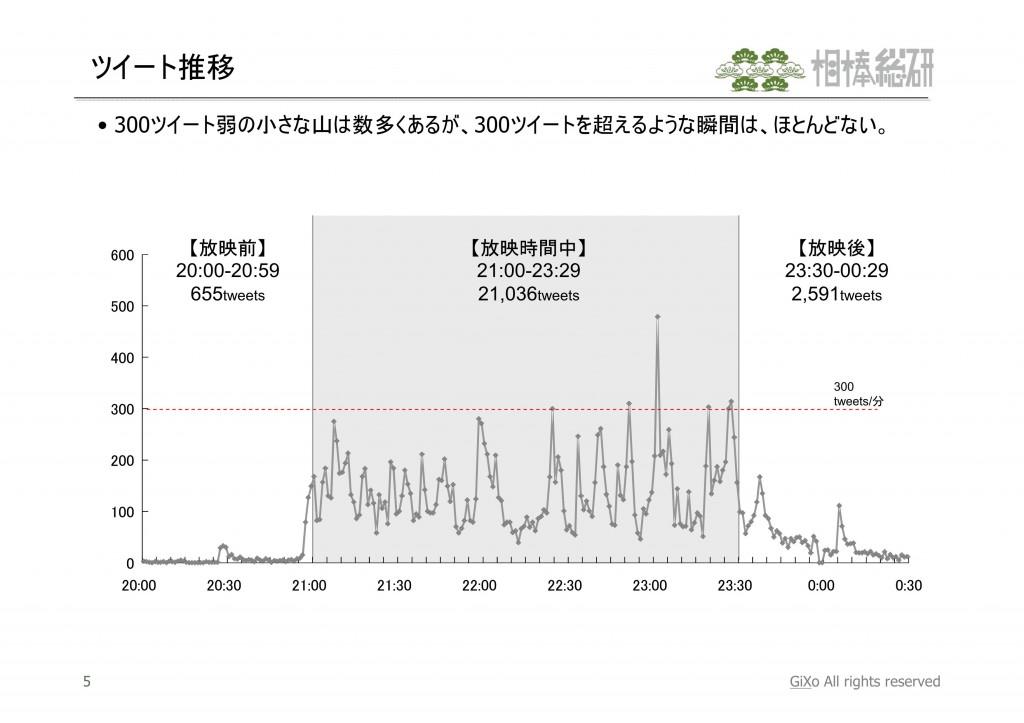 20130114_相棒総研_相棒_スペシャル_PDF_06