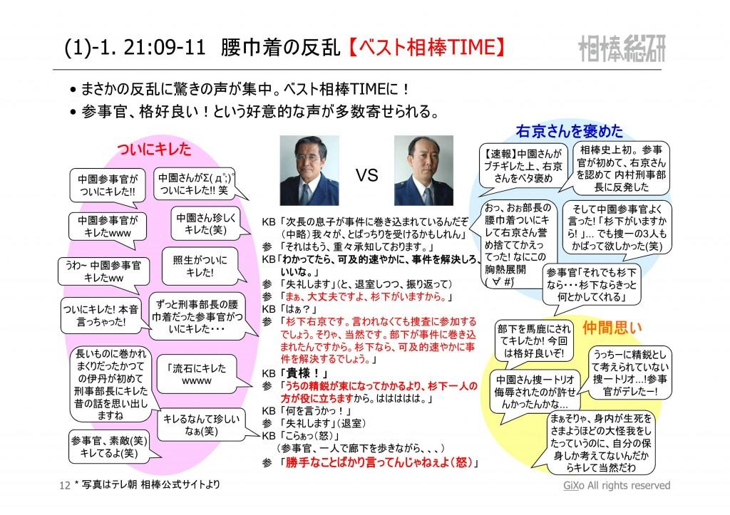 20121216_相棒総研_相棒_第9話_PDF_13