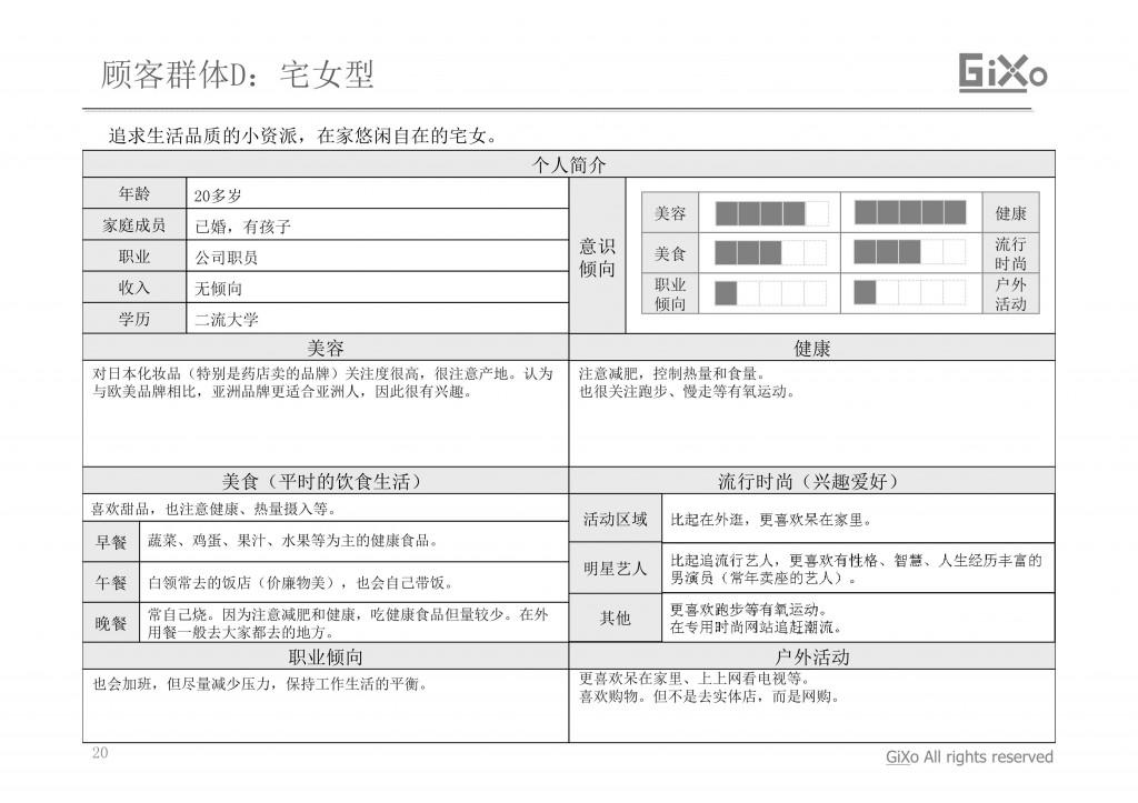 20130304_業界調査部_中国おしゃれ女子_CHI_PDF_20