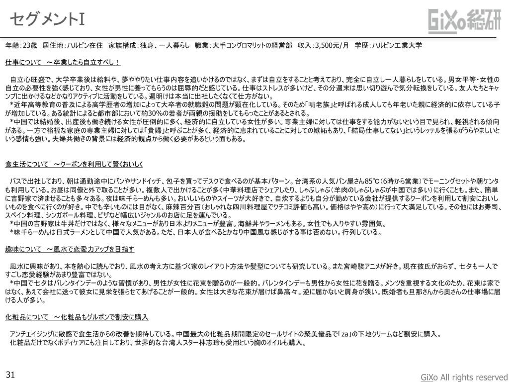20130108_業界調査部_中国おしゃれ女子_JPN_PDF_31