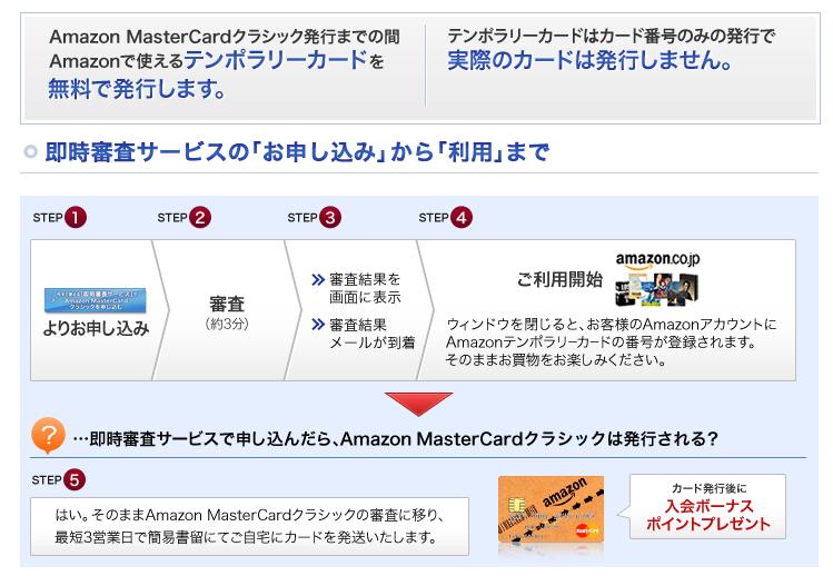 Amazon02