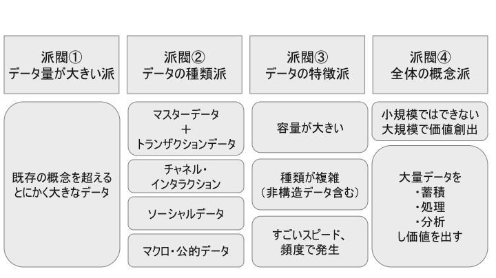 ビッグデータ活用_自社活用領域_11