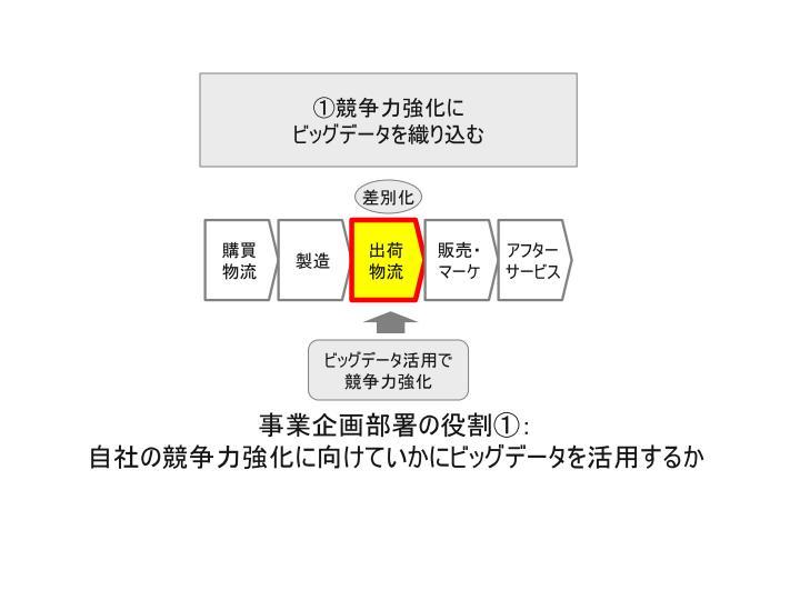 ビッグデータ活用_自社活用領域_18