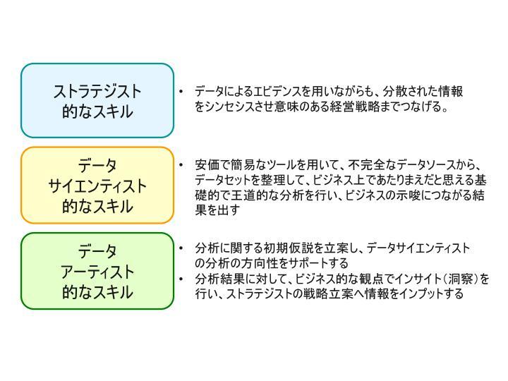 ビッグデータ活用_自社活用領域_12
