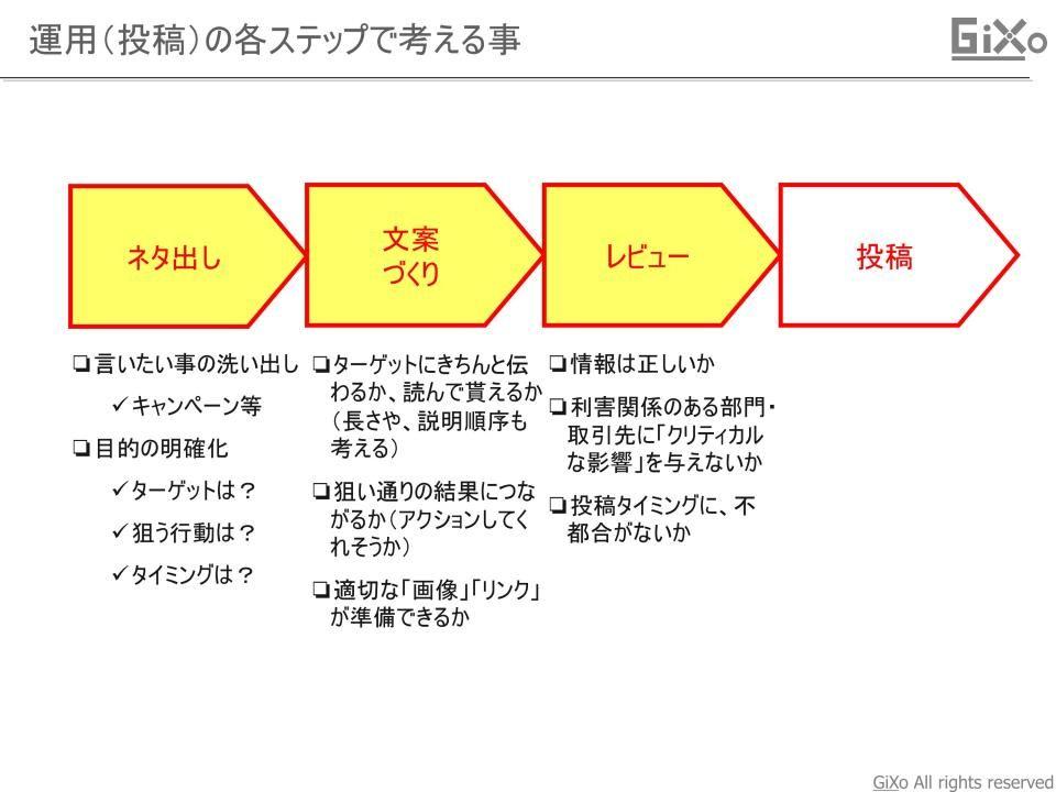 media_FB_operation_09