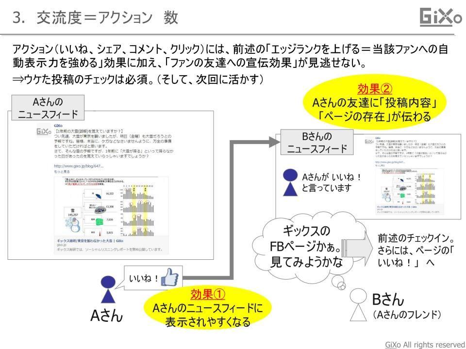 media_FB_operation_15