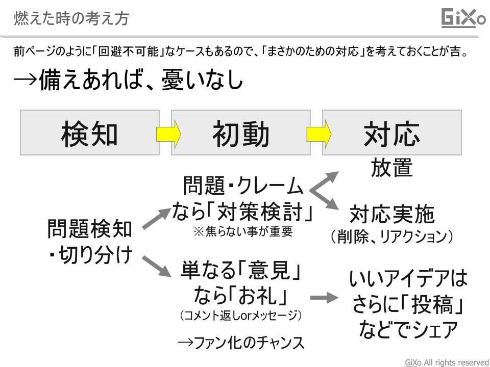 media_FB_operation_20