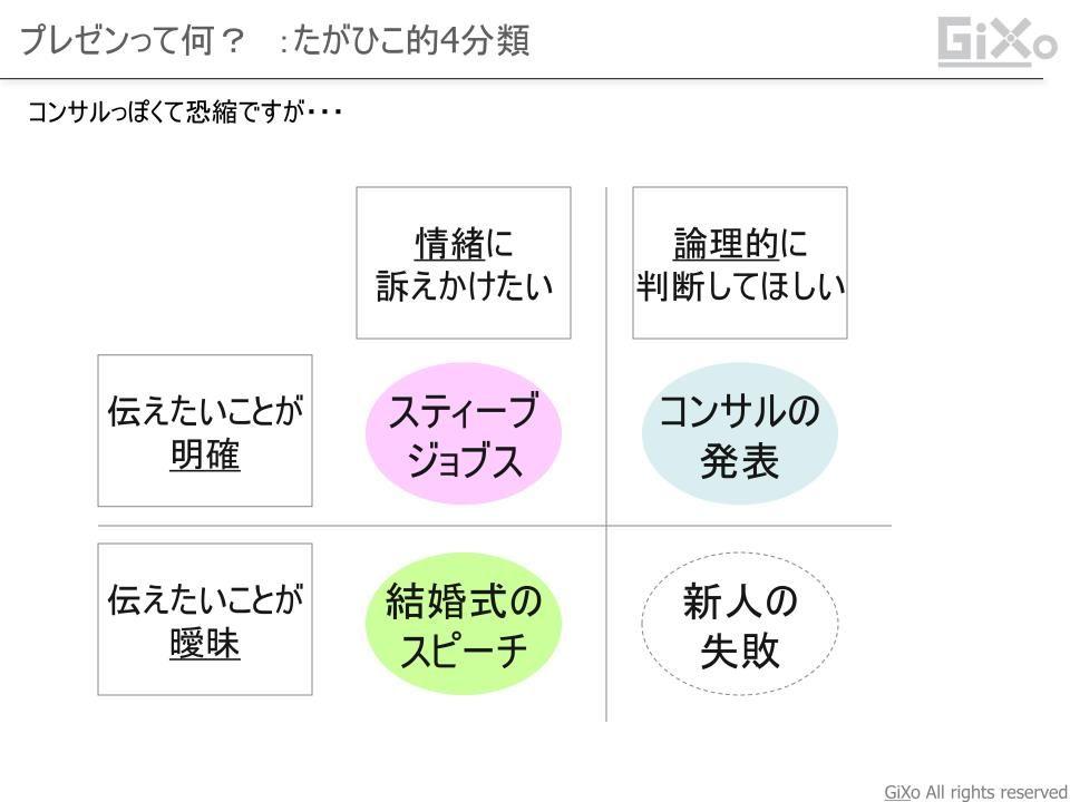 presentation_kotsu001