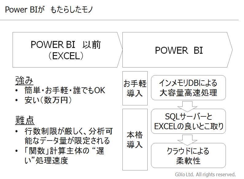 PowerBI_03