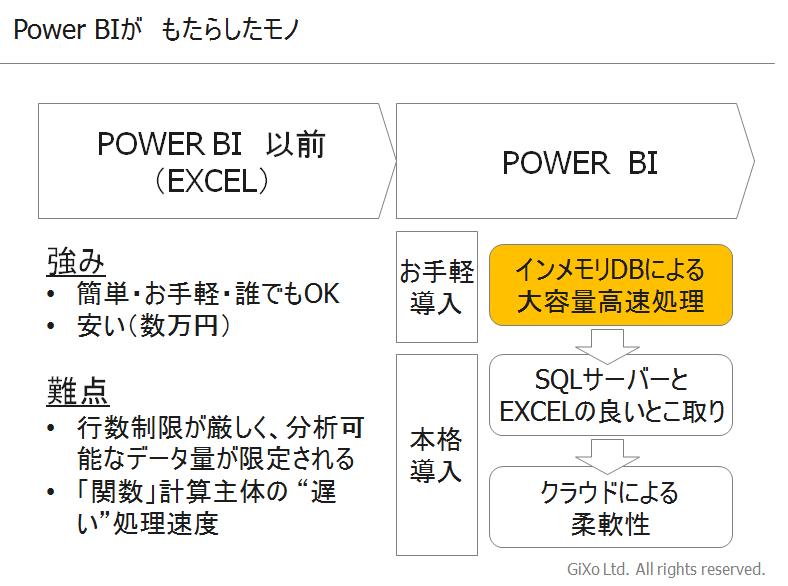 PowerBI_05