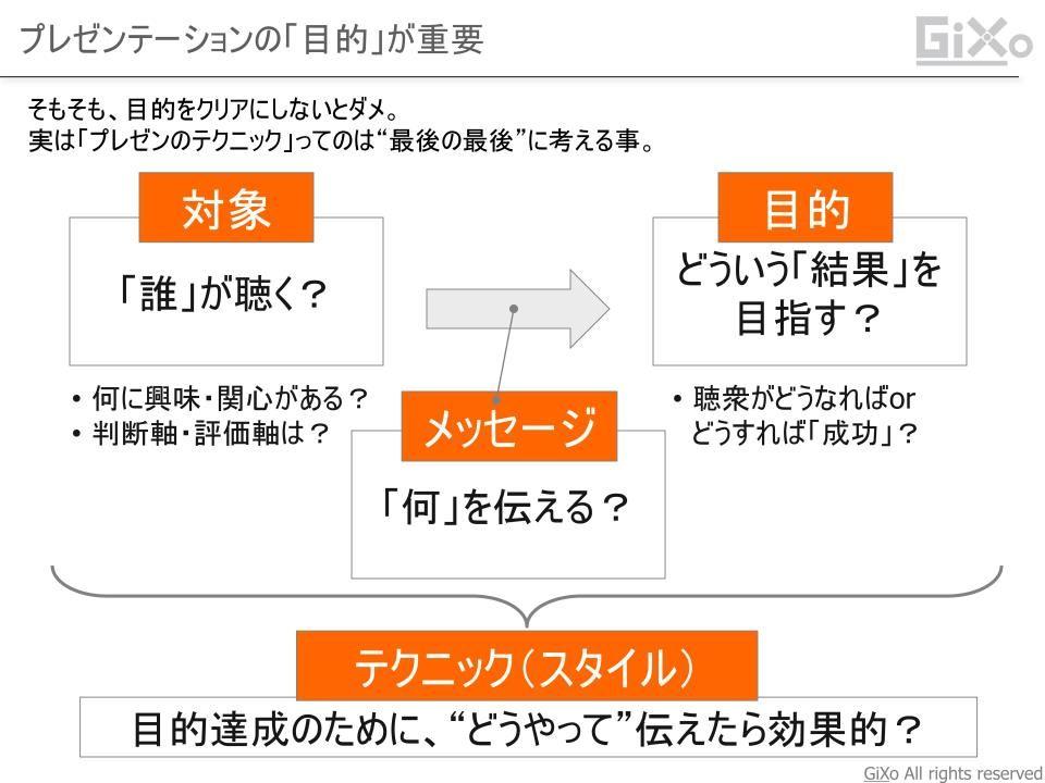 presentation_kotsu004