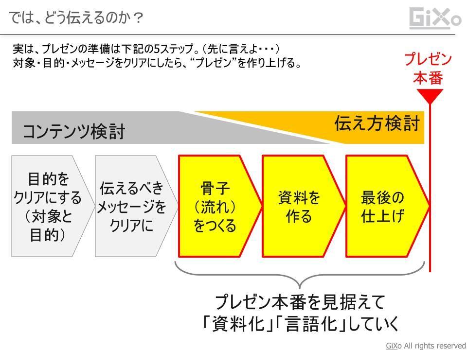 presentation_kotsu006