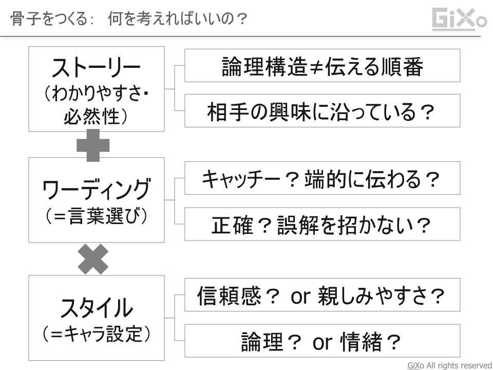 presentation_kotsu009