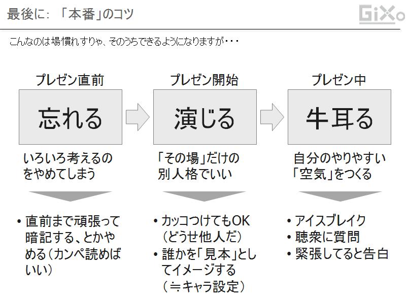 presentation_kotsu019