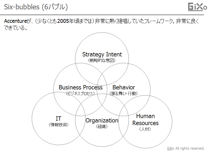 six_bubbles01
