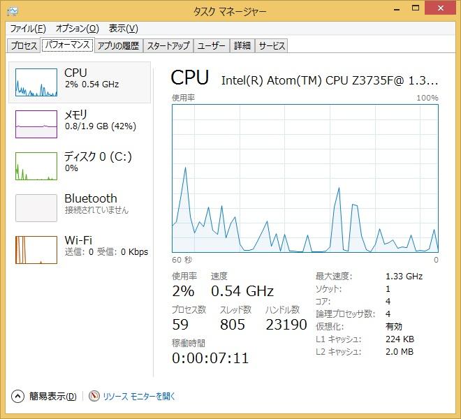 1.初期CPU