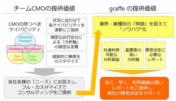 graffe_PR02.png