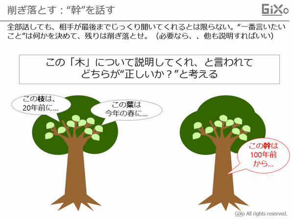 simplify_001