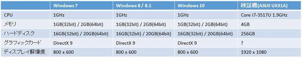 windows10_spec
