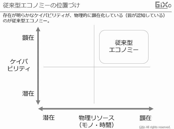 strategic_words_idle_economy_001