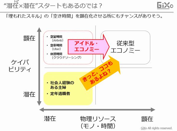 strategic_words_idle_economy_003